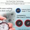 Dual Drain Technology
