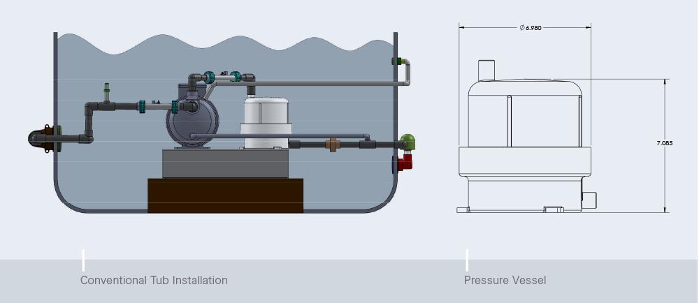 MicroBubble Pressure Vessel